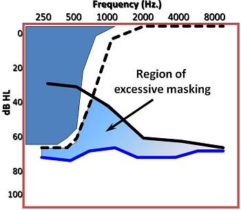 Hearing range - Wikipedia