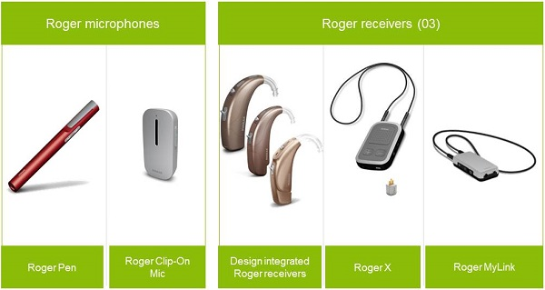 Roger Pen And Roger Clip On Mic Adult Solutions Cheri