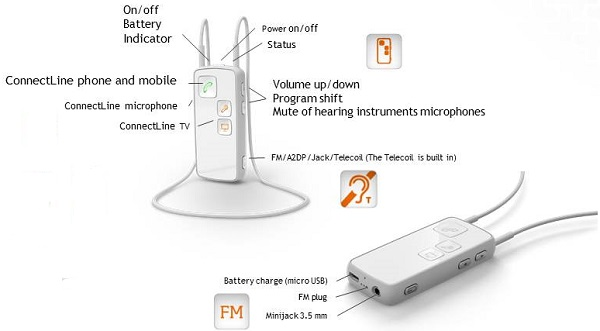 Wireless Connectivity In Our Daily Lives Enhancing The