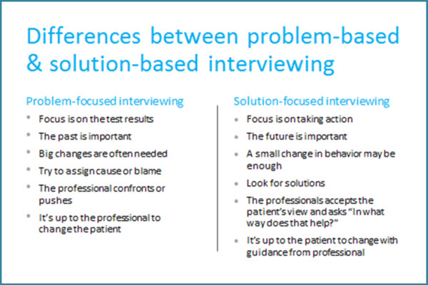what is the difference between narrative therapy and solution focused therapy In this article we review the approach of narrative therapy and how it can be narrative knowing resilience social support solution focused stress.