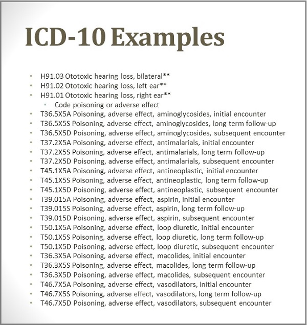 ICD-10: Effective Implementation in an Audiology Practice  of Icd 10 conversion code